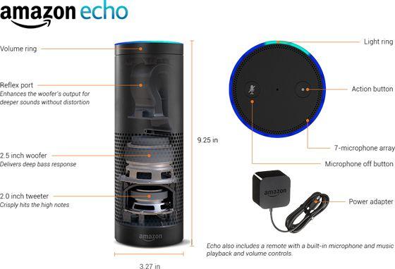 รีวิวคอนโด-review-your-condo-คอนโดติดรถไฟฟ้า-Did-You-Know-What's-new-Amazon-Echo002