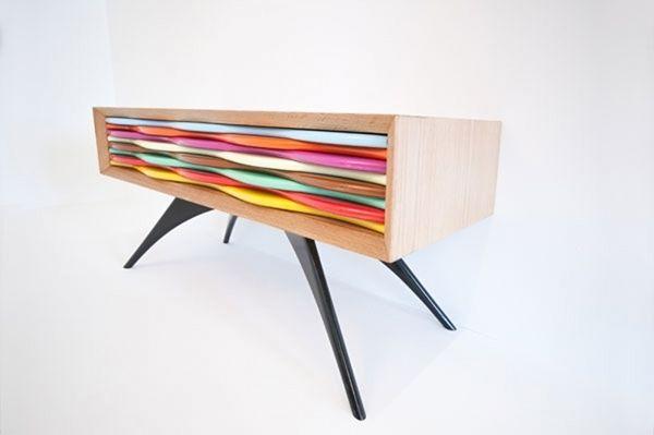 รีวิว-คอนโด-review-your-condo-คอนโดติดรถไฟฟ้า-Did-You-Know-What's-new-Colourful-Furniture-004