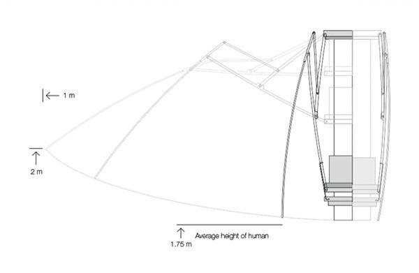 รีวิว-คอนโด-review-your-condo-คอนโดติดรถไฟฟ้า-Did-You-Know-What's-new-Lampbrella004