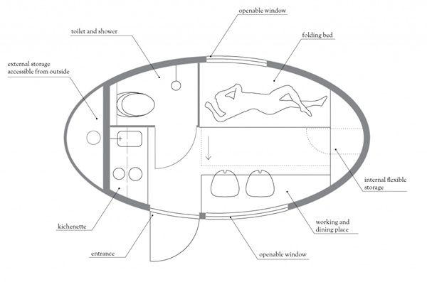รีวิว-คอนโด-review-your-living-คอนโดติดรถไฟฟ้า-Idea-ไอเดีย-แต่งบ้าน-บ้านแคปซูล-Ecocapsules-003
