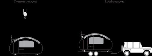 รีวิว-คอนโด-review-your-living-คอนโดติดรถไฟฟ้า-Idea-ไอเดีย-แต่งบ้าน-บ้านแคปซูล-Ecocapsules-004