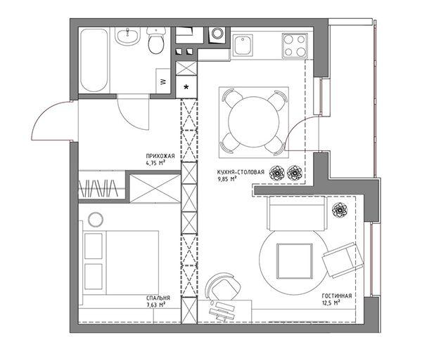 รีวิว-คอนโด-review-your-living-คอนโดติดรถไฟฟ้า-Idea-ไอเดีย-แต่งบ้าน-แบบบ้าน-คอนโดขนาด43ตรม (14)