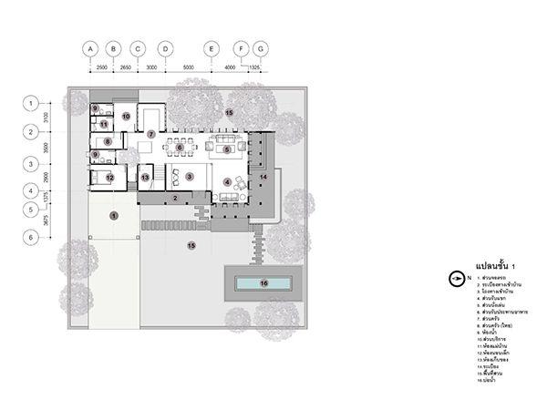 รีวิว-คอนโด-review-your-living-คอนโดติดรถไฟฟ้า-Idea-ไอเดีย-แต่งบ้าน-แบบบ้าน-บ้านสไตล์โคโลเนียล (6)