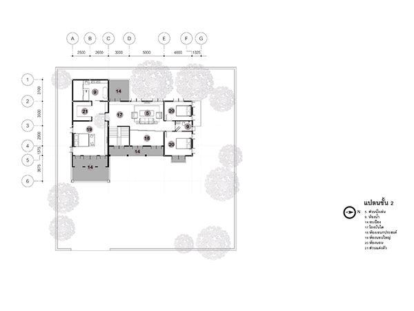 รีวิว-คอนโด-review-your-living-คอนโดติดรถไฟฟ้า-Idea-ไอเดีย-แต่งบ้าน-แบบบ้าน-บ้านสไตล์โคโลเนียล (7)