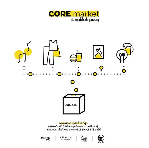 Core Market (5)