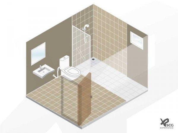 00-cover-SCG-Experience-ห้องน้ำผู้สูงอายุ