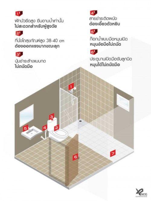 01-SCG-Experience-ห้องน้ำผู้สูงอายุ