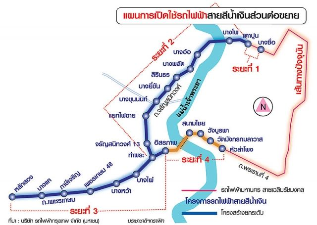 BRT-ทางลอยฟ้า เชื่อมบางซื่อ-จตุจักร 1