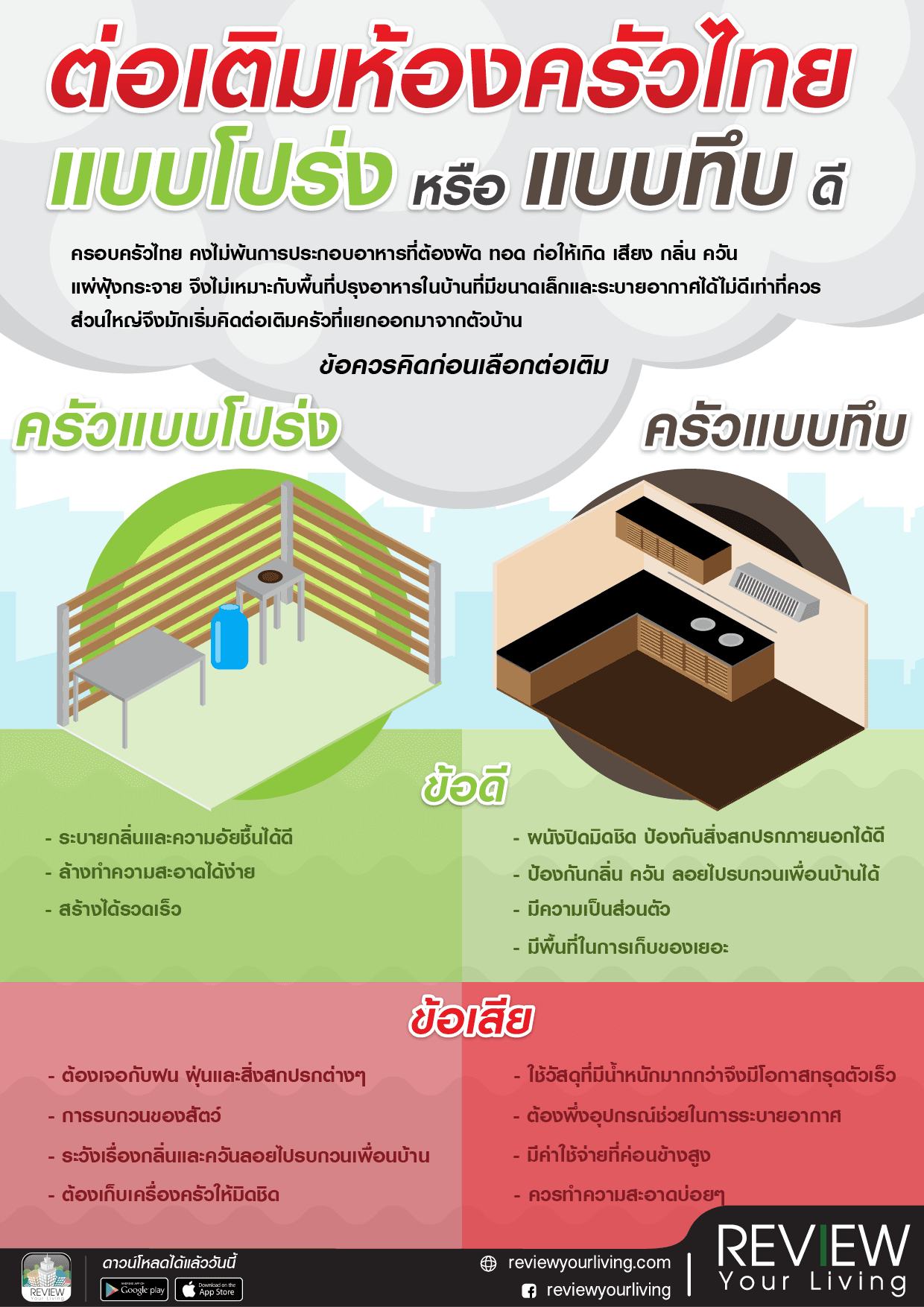 ต่อเติมครัวไทย แบบโปร่งหรือแบบทึบดี?