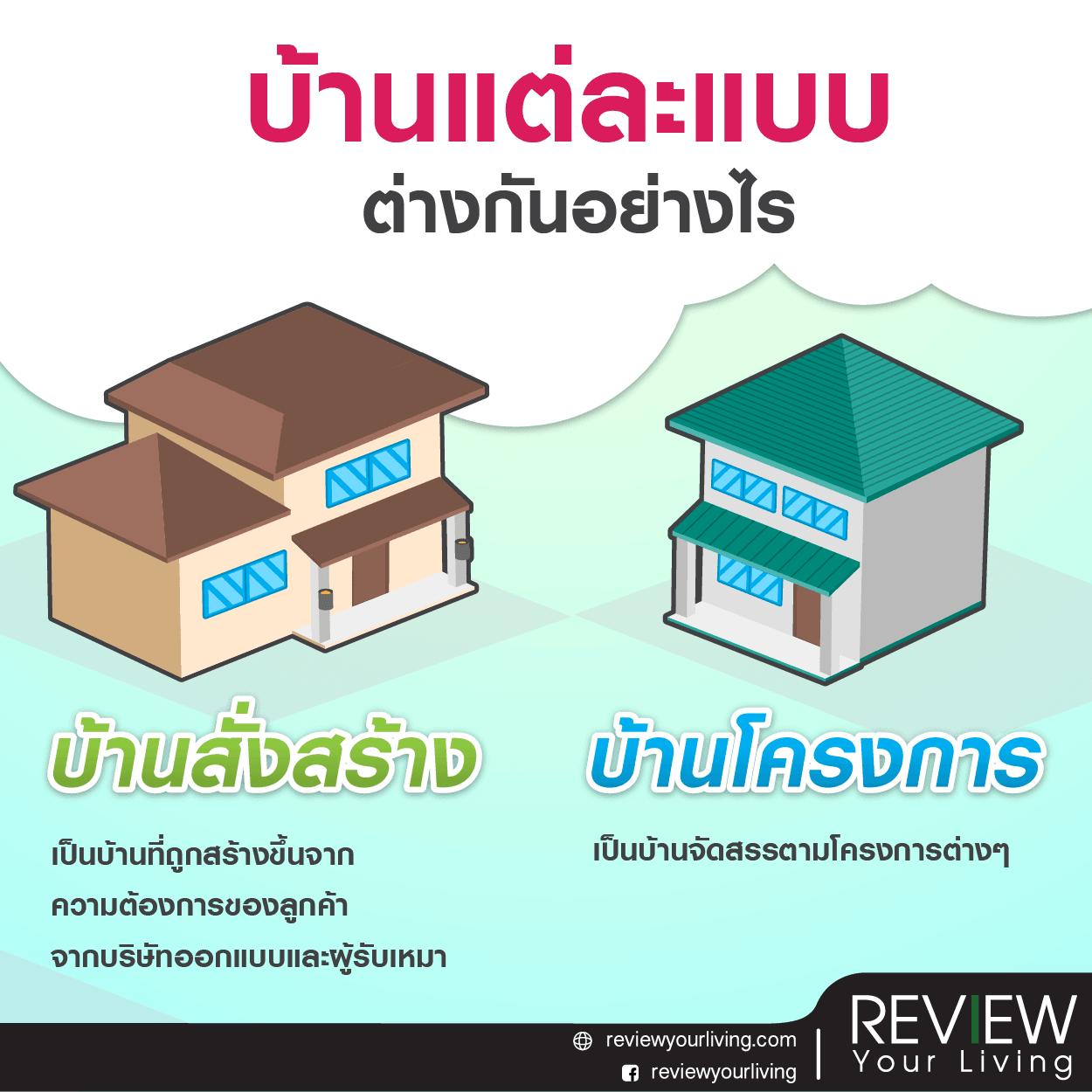บ้านสั่งสร้าง vs บ้านโครงการ