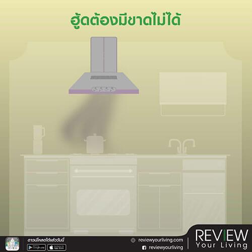 จัดการกลิ่นในห้องครัว