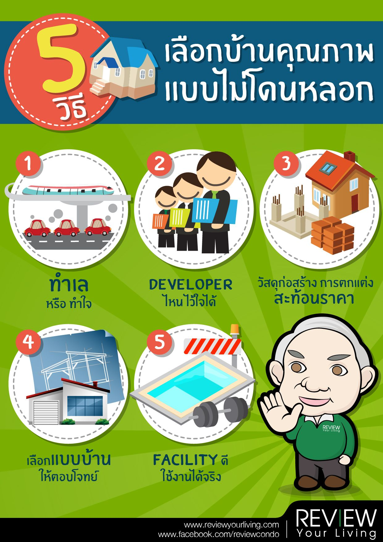 5 วิธีเลือกคุณภาพบ้าน..ไม่โดนหลอก