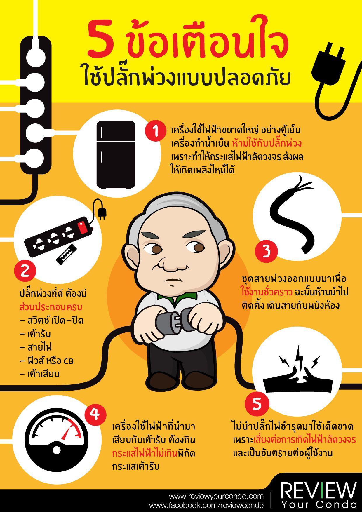5 ข้อเตือนใจ ใช้ปลั๊กพ่วงแบบปลอดภัย