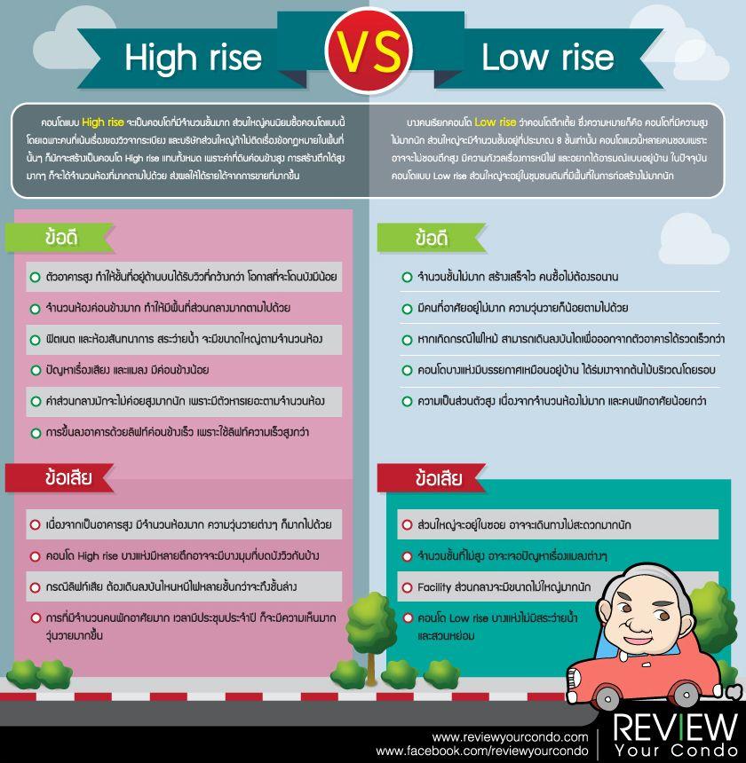 คอนโด High Rise หรือ Low Rise