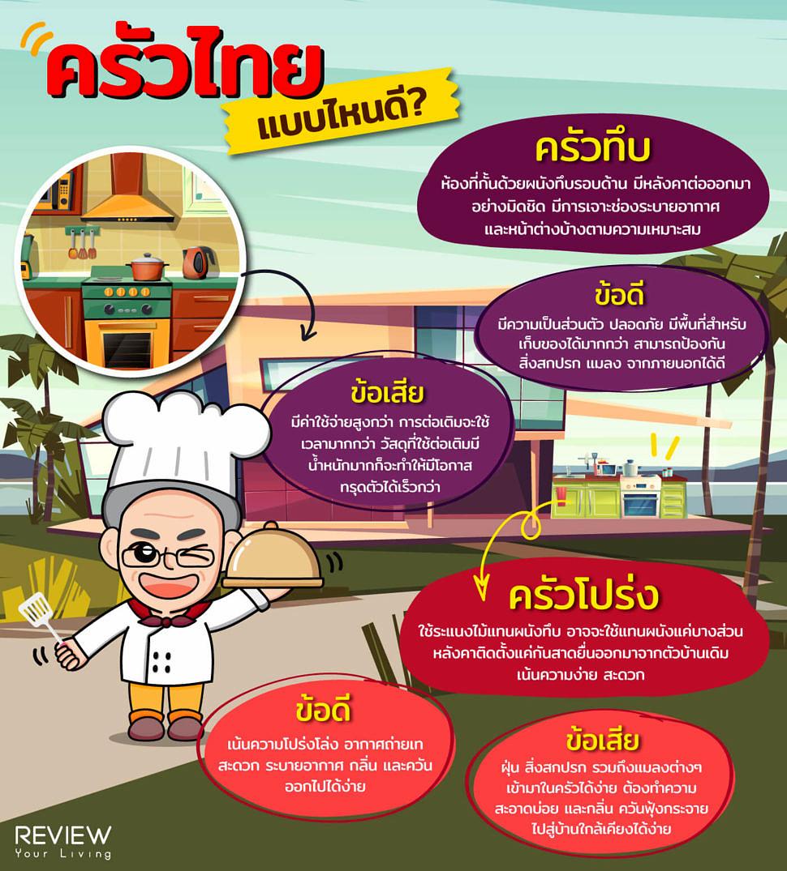 การต่อเติมห้องครัวไทย แบบโปร่ง และแบบทึบ