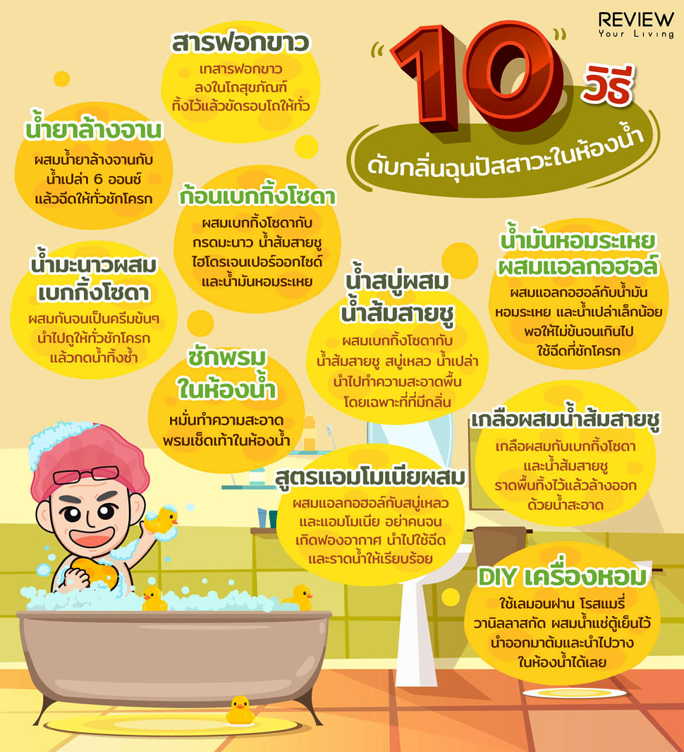 Infographic 10 Howto Get Rid Of Smelly Urine 3