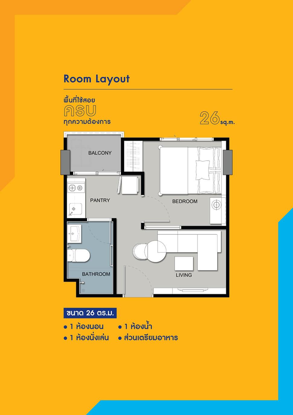 """ห้องขนาด 1 ห้องนอน คอนโด ใกล้รถไฟฟ้า ไม่เกิน 2 ล้าน """"ลลิสา คอนโด แพรกษา 5"""""""