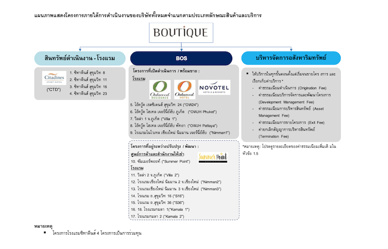 Bc Structure Business