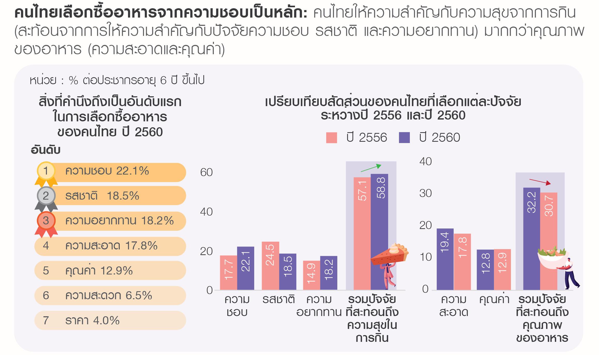 Thai Eat 1