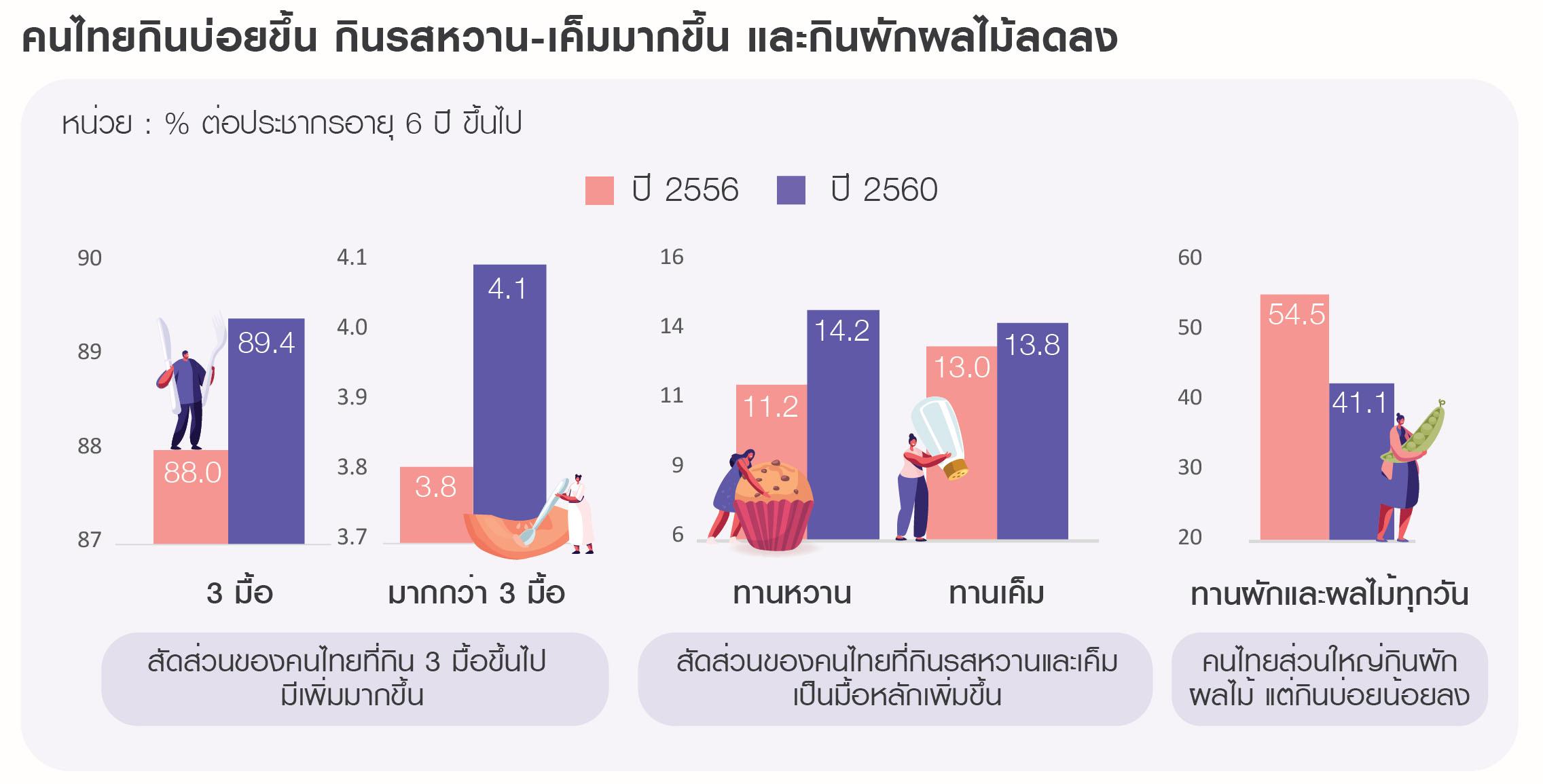 Thai Eat 2