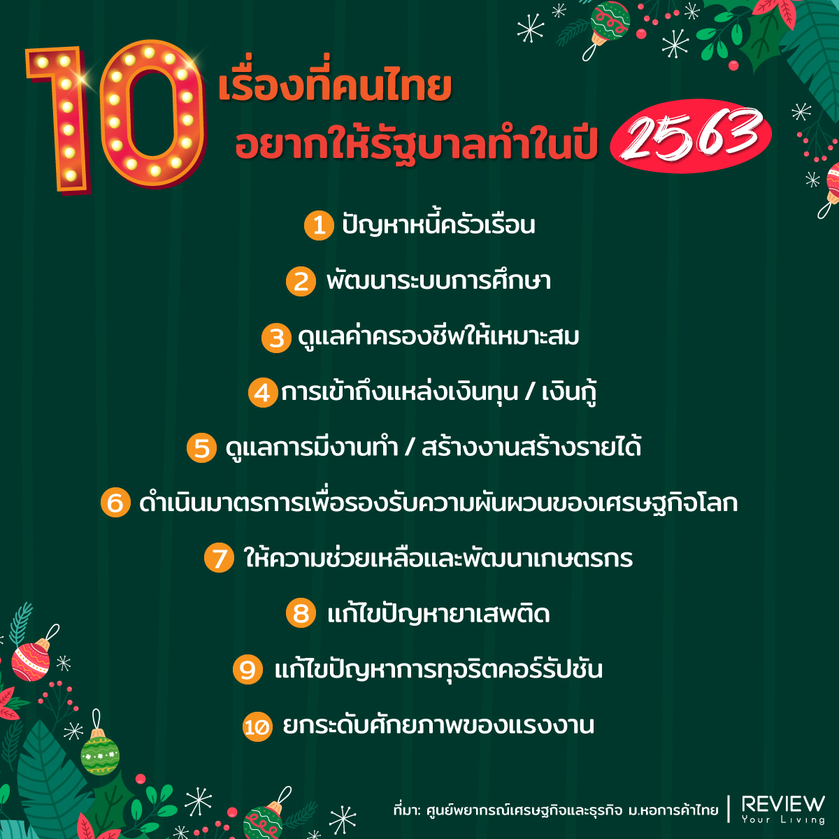 Top 10 Thai Want Government Improve