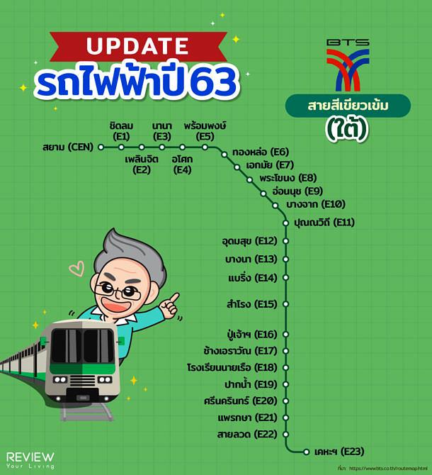 รถไฟฟ้า สายสีเขียวใต้ สุขุมวิท สมุทรปราการ
