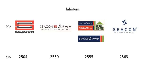 Logo Seacon