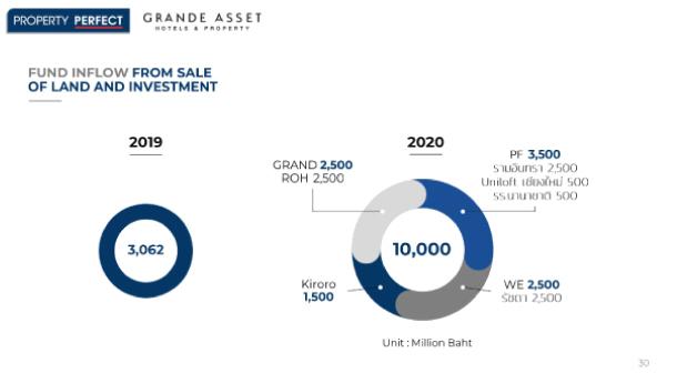 Pf Business Plan 2020 1