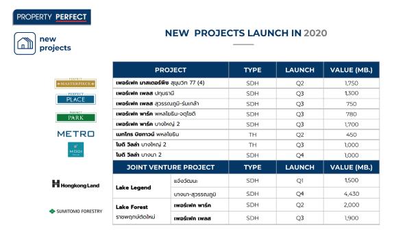 Pf Business Plan 2020 4