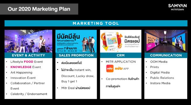 Samyan Business Plan 2020