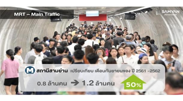 Samyan Main Traffic