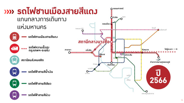 Bang Sue Grand Station Update 2