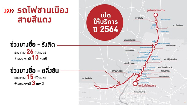 Bang Sue Grand Station Update 4