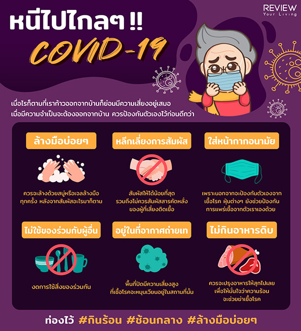 วิธีป้องกันตัวเองจาก ไวรัส COVID-19