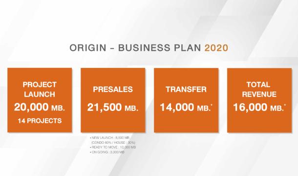 Ori Business Plan 2020 1