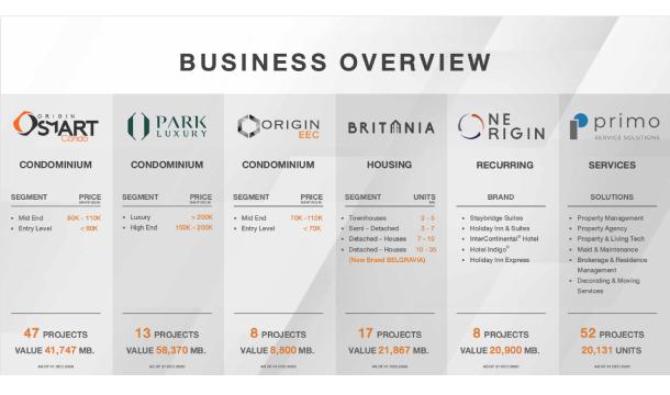 Ori Business Plan 2020 4