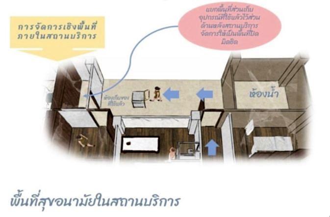 Massage Shop Design New Normal Health Area
