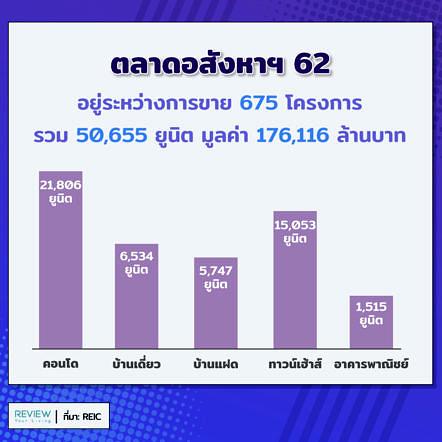 Property Chonburi 2h2019 6