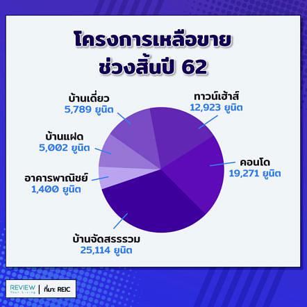 Property Chonburi 2h2019 8