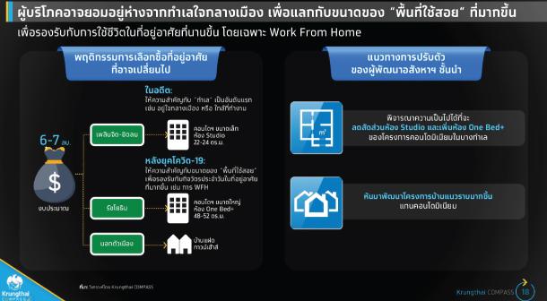 Ktp Outlook Real Estate 20 21 1