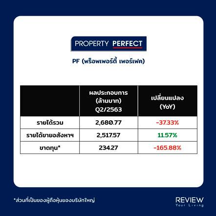 Pf Revenue Q2 2020