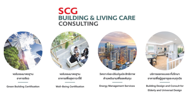 Scg Living Solution Business 1