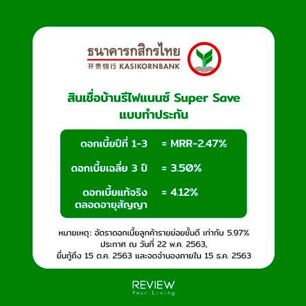 Refinance Home Loan Kasikorn