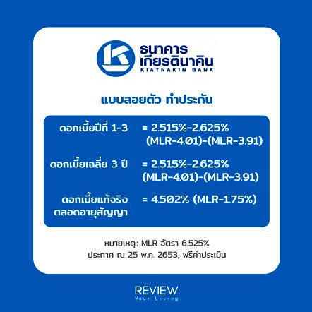 Refinance Home Loan Ketnakin