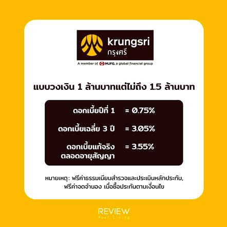 Refinance Home Loan Krungsri