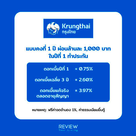 Refinance Home Loan Krungthai