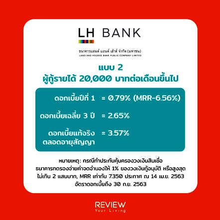 Refinance Home Loan Lh