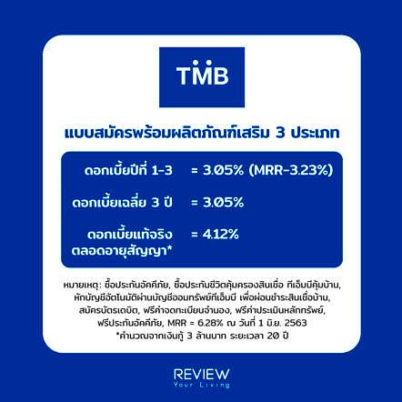 Refinance Home Loan Tmb