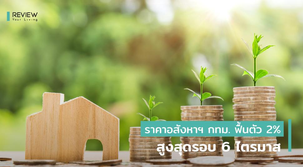 Price Real Estate
