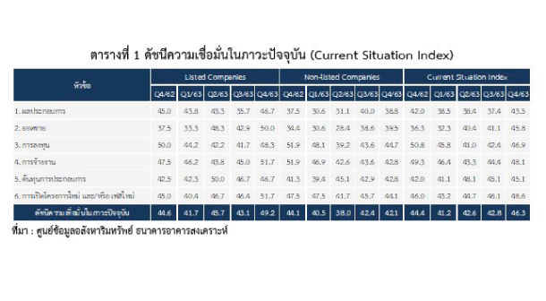Reic Table Current Q463